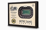 Stadium Views; Wall Art Series; Football; Notre Dame Fighting Irish